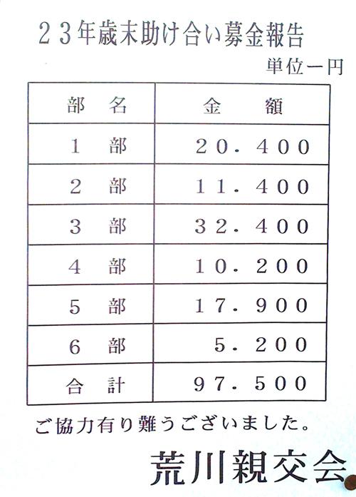 1112平成23年度歳末助け合い募金報告/荒川親交会.jpg