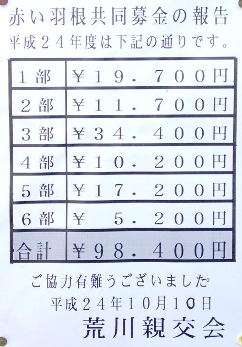 1210 赤い羽根協働募金の報告/荒川親交会.jpg