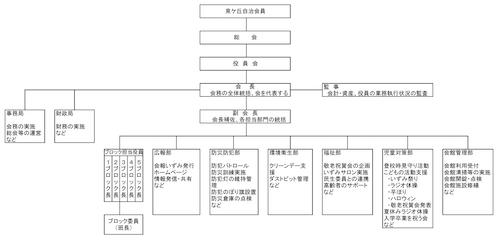 2001soshikizu pic.png
