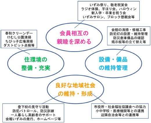 20200131_izumigaoka_01.jpg