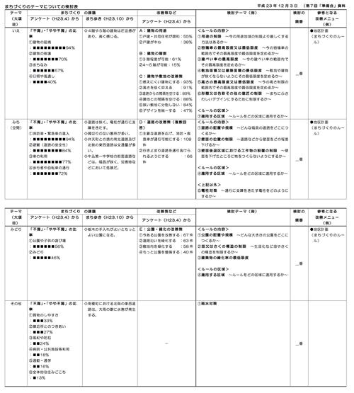 111203第7回「準備会」資料_500.jpg