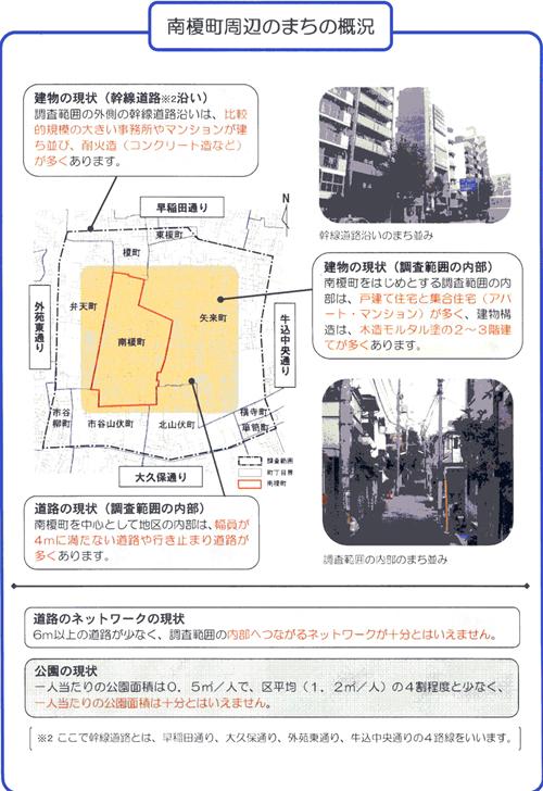 No2_景観と地区計画課・第3回説明会_南榎町-5.jpg