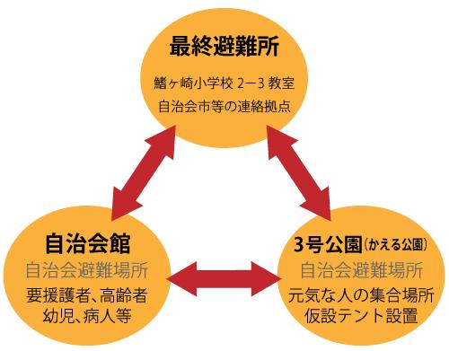saigaiji_minaminagareyama1.jpg
