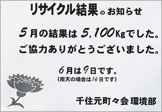 20190521_senjumotomachi_01.jpg